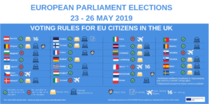 European Elections 2019: Country by country eligibility to vote in UK